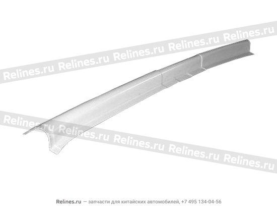 Панель крыши металл
