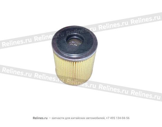Core - oil filter - A15-1012012